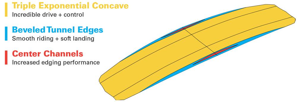 motion_concave
