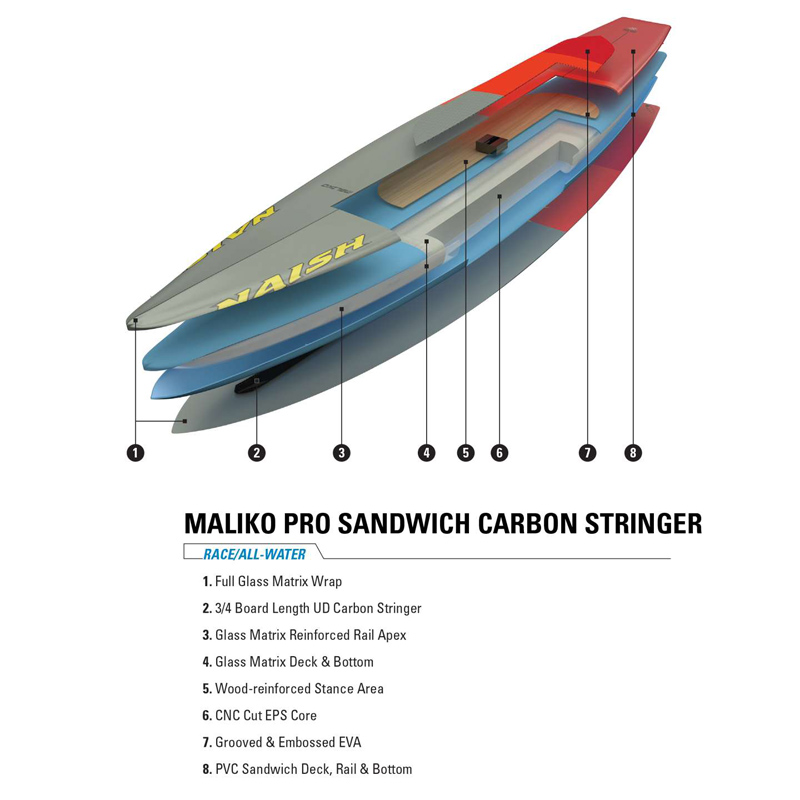 "naish maliko 12'6"" construction"