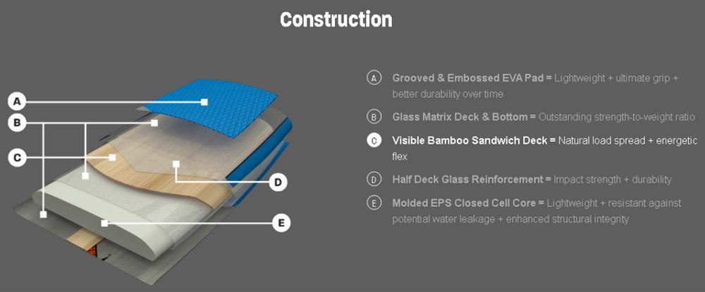 mana-construction