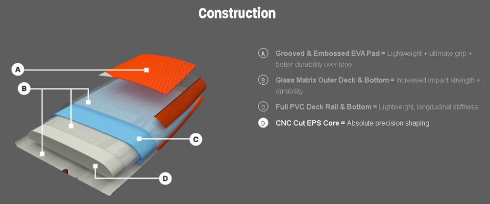 nalu-custom-construction