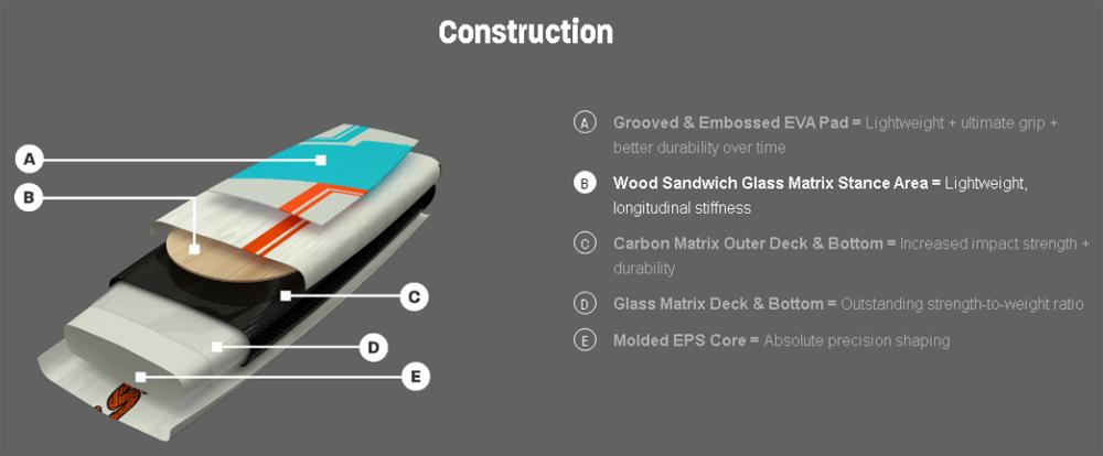 maliko-construction
