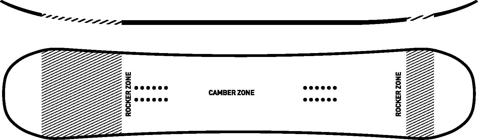 directional-hybrid-camber.jpg